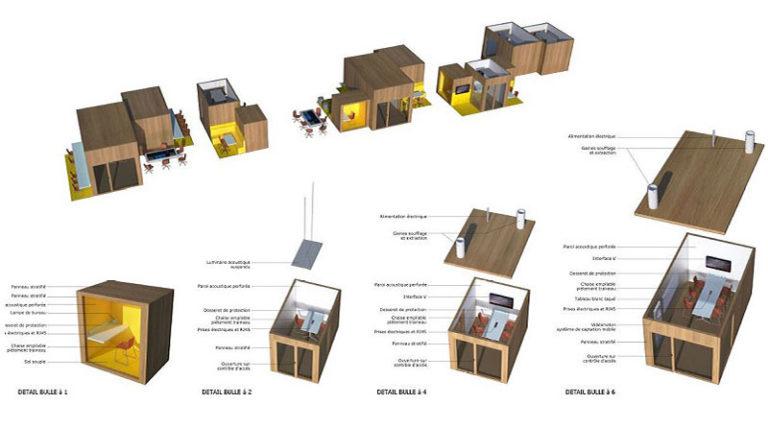 Le Pixel, un espace dédié au travail collaboratif